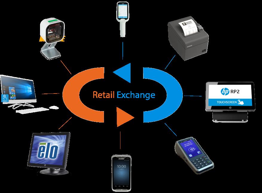 retail-exchange-pos-hardware-retail-about-us.png